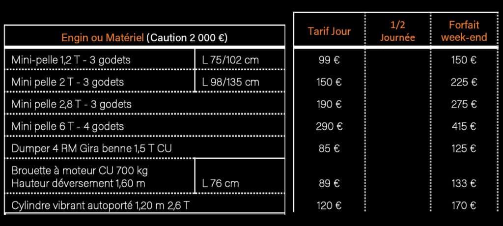 AVM Vigneux de Bretagne - Tarifs Location engins et matériel